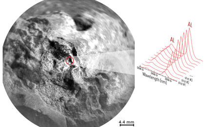 see the image 'Curiosity's ChemCam Examines Mars Rock Target 'Nova''