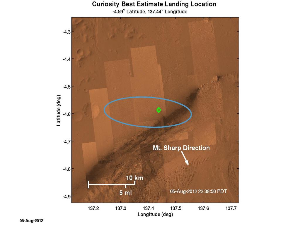 Where Curiosity Landed on Mars