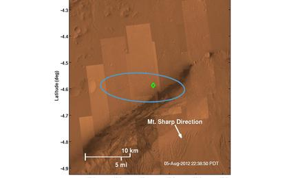see the image 'Where Curiosity Landed on Mars'