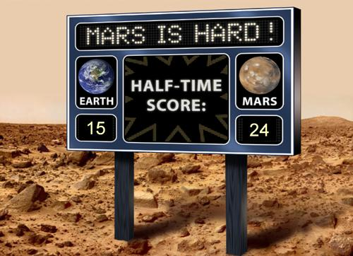 This artist's scoreboard displays a fictional game between Mars and Earth, with Mars in the lead. It refers to the success rate of sending missions to Mars, both as orbiters and landers.