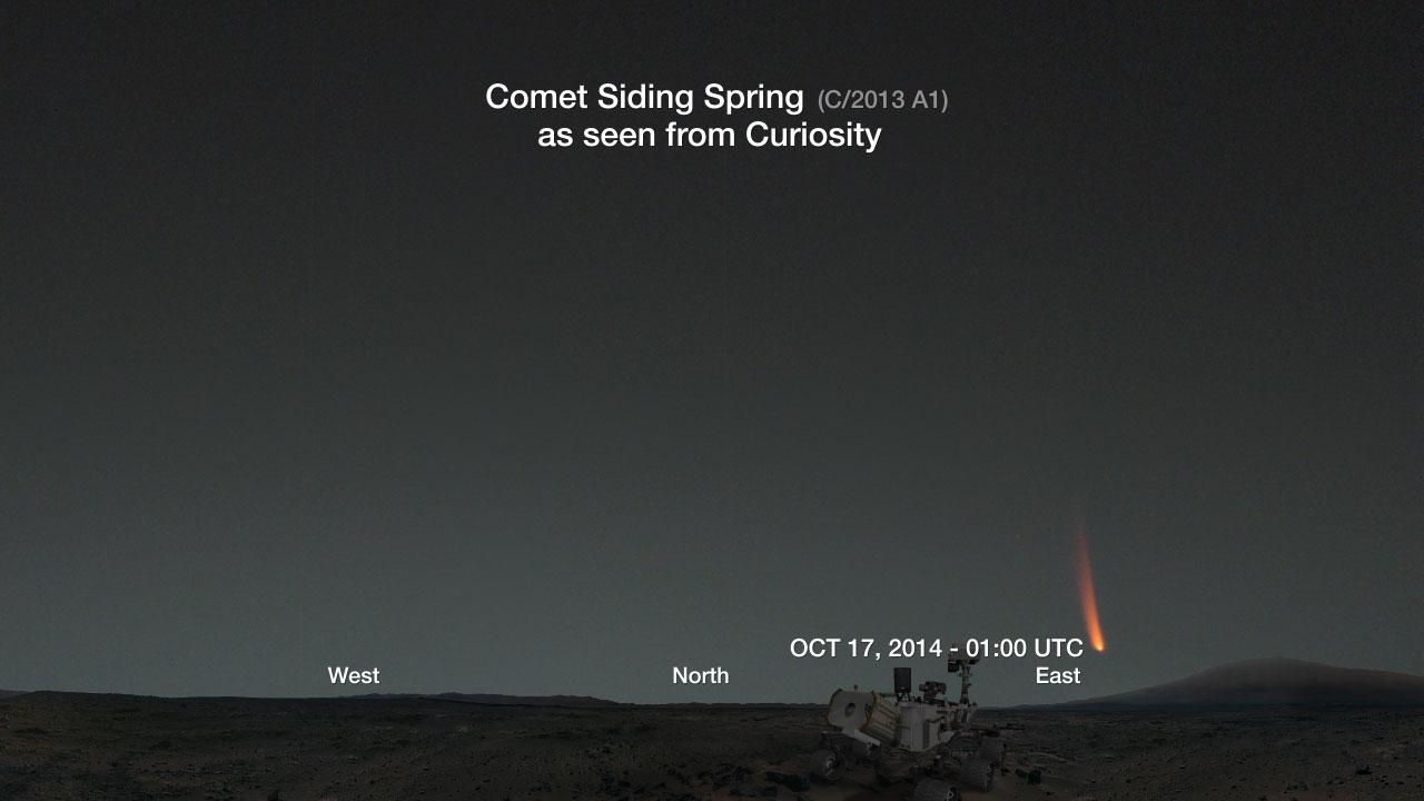 Comets Siding Spring C 2013 A1