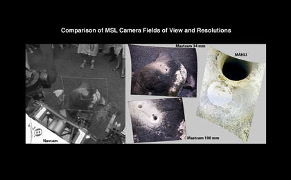 see the image 'Comparison of Curiosity Camera Fields of View'