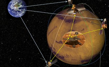 read the article 'Artist's Concept of Mars Satellites'