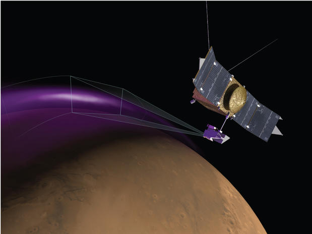 "Artist's conception of MAVEN's Imaging UltraViolet Spectrograph (IUVS) observing the ""Christmas Lights Aurora"" on Mars. MAVEN observations show that aurora on Mars is similar to Earth's ""Northern Lights"" but has a different origin."