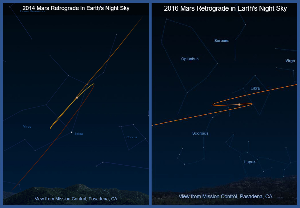 These images show the apparent pattern made by the planet Mars while in 'retrograde motion' during 2014(left) and 2016(right) over Pasadena. The middle of the yellow line bends in a loop, giving the illusion that Mars' movement is erratic.