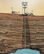 Accessing Water Resources for Human Outposts on Mars