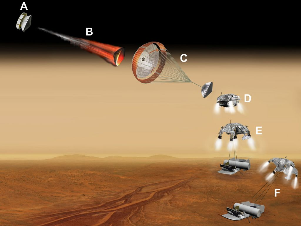 This artist's concept of a proposed Mars sample return mission portrays a series of six steps (A through F) in the spacecraft's landing on Mars. NASA and the European Space Agency are collaborating on proposals for a mission to gather samples of Martian rocks and bring them to Earth after 2020.