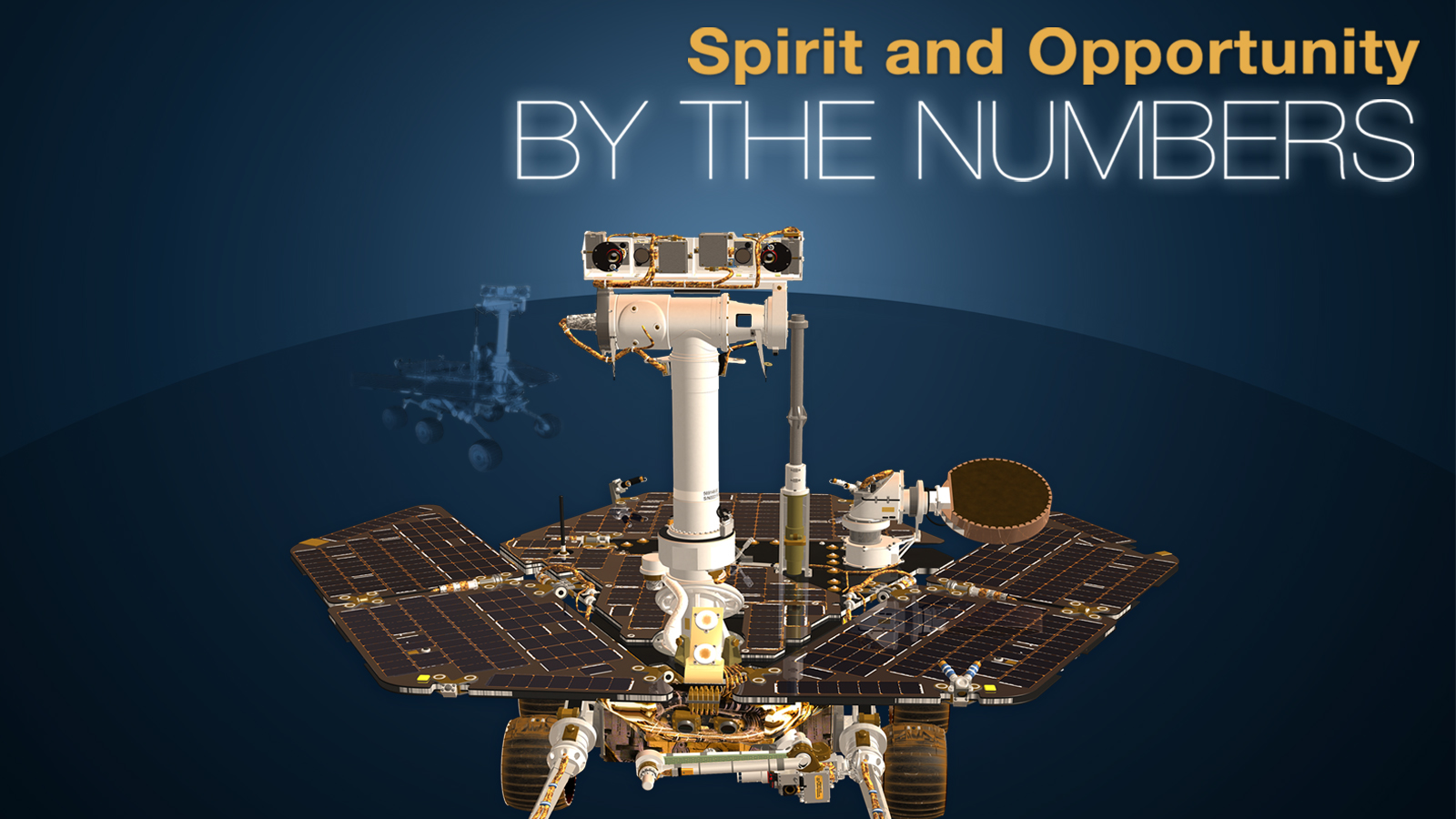 Spirit and Opportunity By The Numbers, Infographic