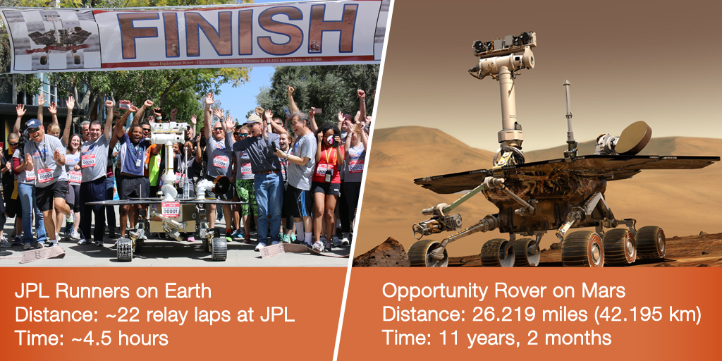 Celebrating Opportunity Rover Reaching Marathon Distance on Mars!