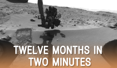 Twelve Months in Two Minutes