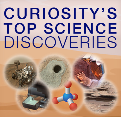 Science Discoveries