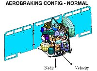 Aerobraking configuration - normal