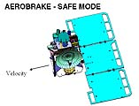 Aerobraking configuration - safe mode