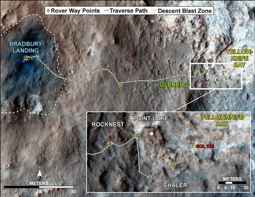 "This map traces where NASA's Mars rover Curiosity drove between landing at a site subsequently named ""Bradbury Landing,"" and the position reached during the mission's 123rd Martian day, or sol, (Dec. 10, 2012)."