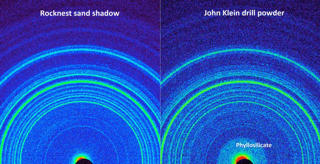 This side-by-side comparison shows the X-ray diffraction patterns of two different samples collected from the Martian surface by NASA's Curiosity rover.