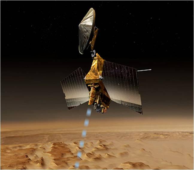 La Sonda Espacial MRO, Localiza a Schiaparelli