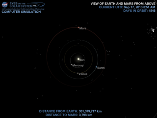 Current view of Earth and Mars from above.