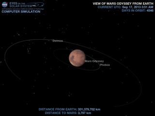 Current view of Mars Reconnaissance Orbiter from Earth