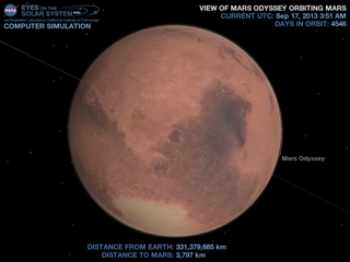 Current view of Mars Reconnaissance Orbiter orbiting Mars