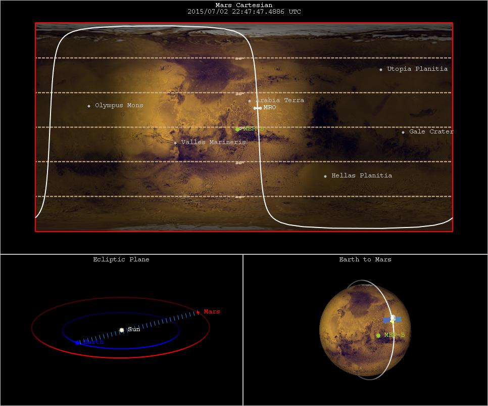 Mars Reconnaissance Orbiter's current position orbiting Mars.