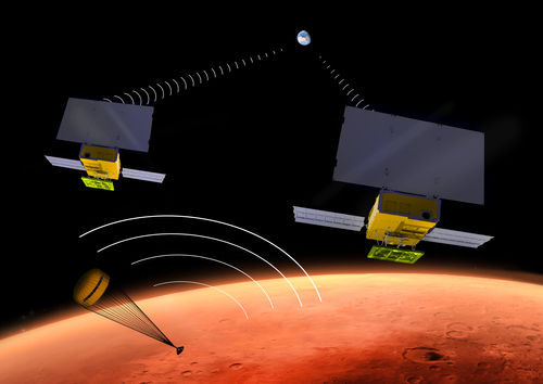 Interplanetary CubeSat for Technology Demonstration at Mars