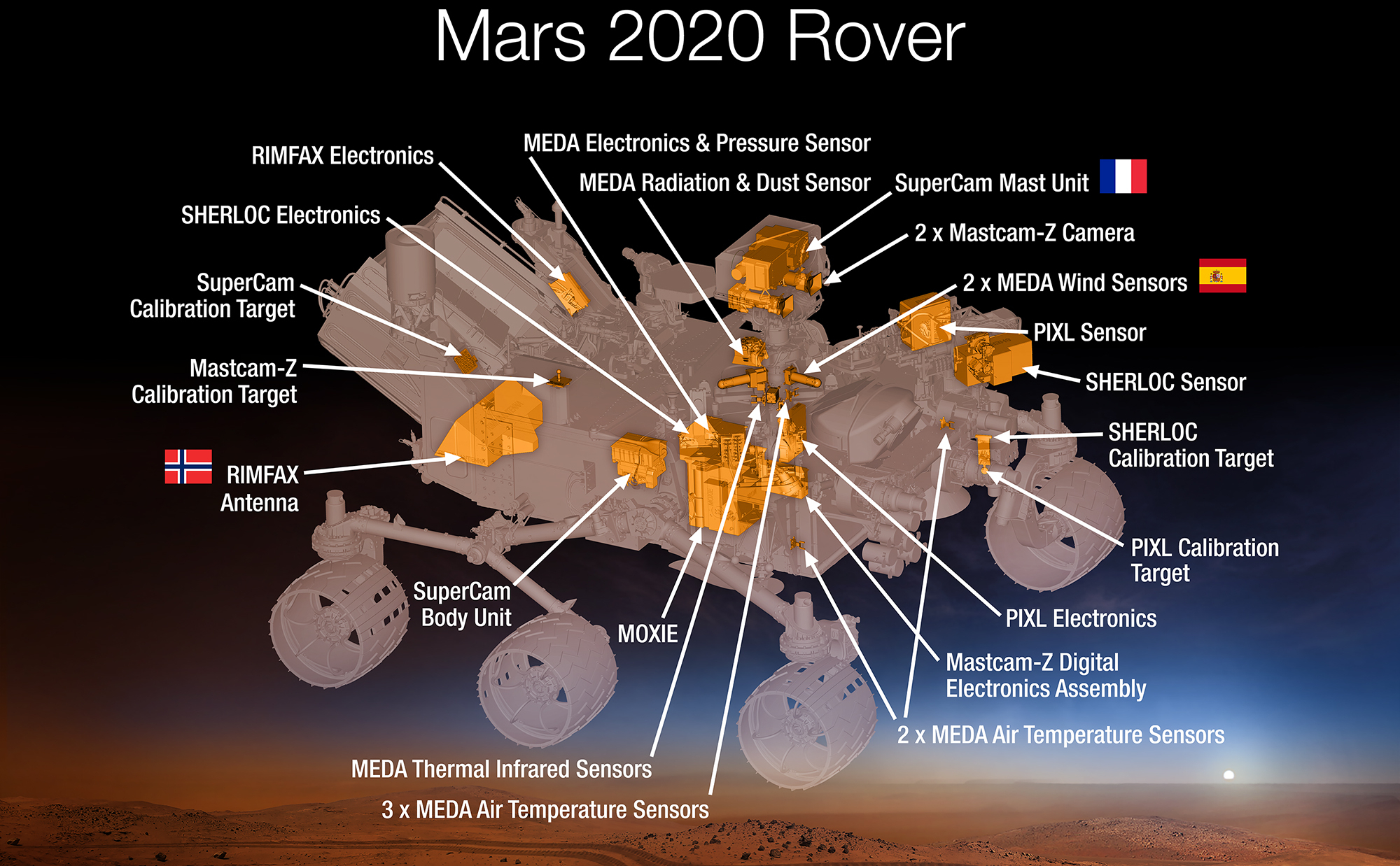 Science Instruments on NASA's Mars 2020 Rover
