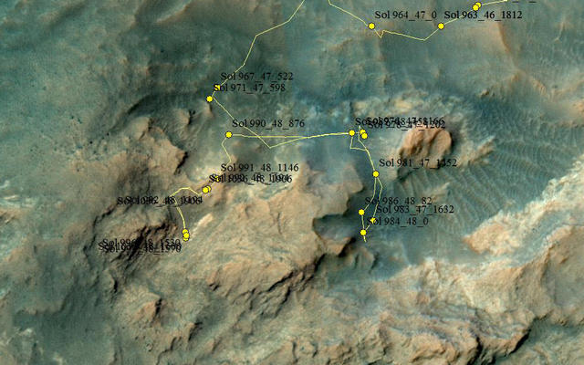 Curiosity Rover's Location for Sol 1036