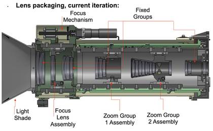 read the article 'Mastcam-Z, Lens Packaging'