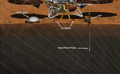 see the image 'Artist's Concept of InSight Lander on Mars'