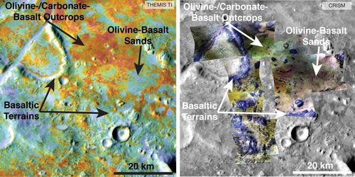 Multiple Instruments Used for Mars Carbon Estimate