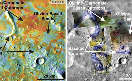 read the article 'Multiple Instruments Used for Mars Carbon Estimate'