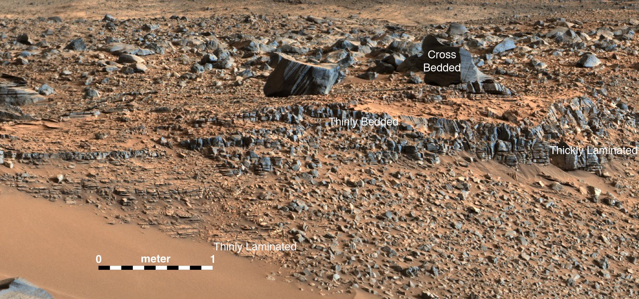 Nasa S Curiosity Rover Team Confirms Ancient Lakes On Mars Mars News