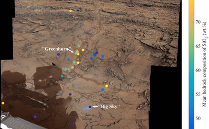 read the article ''Big Sky' and 'Greenhorn' Drilling Area on Mount Sharp'