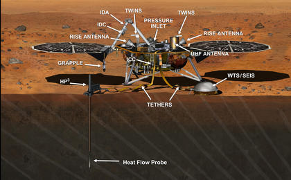 read the article 'NASA Approves 2018 Launch of Mars InSight Mission'