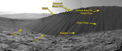 Slip face on Downwind Side of 'Namib' Sand Dune on Mars