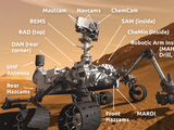 Mars Science Laboratory Instruments (annotated, widescreen)