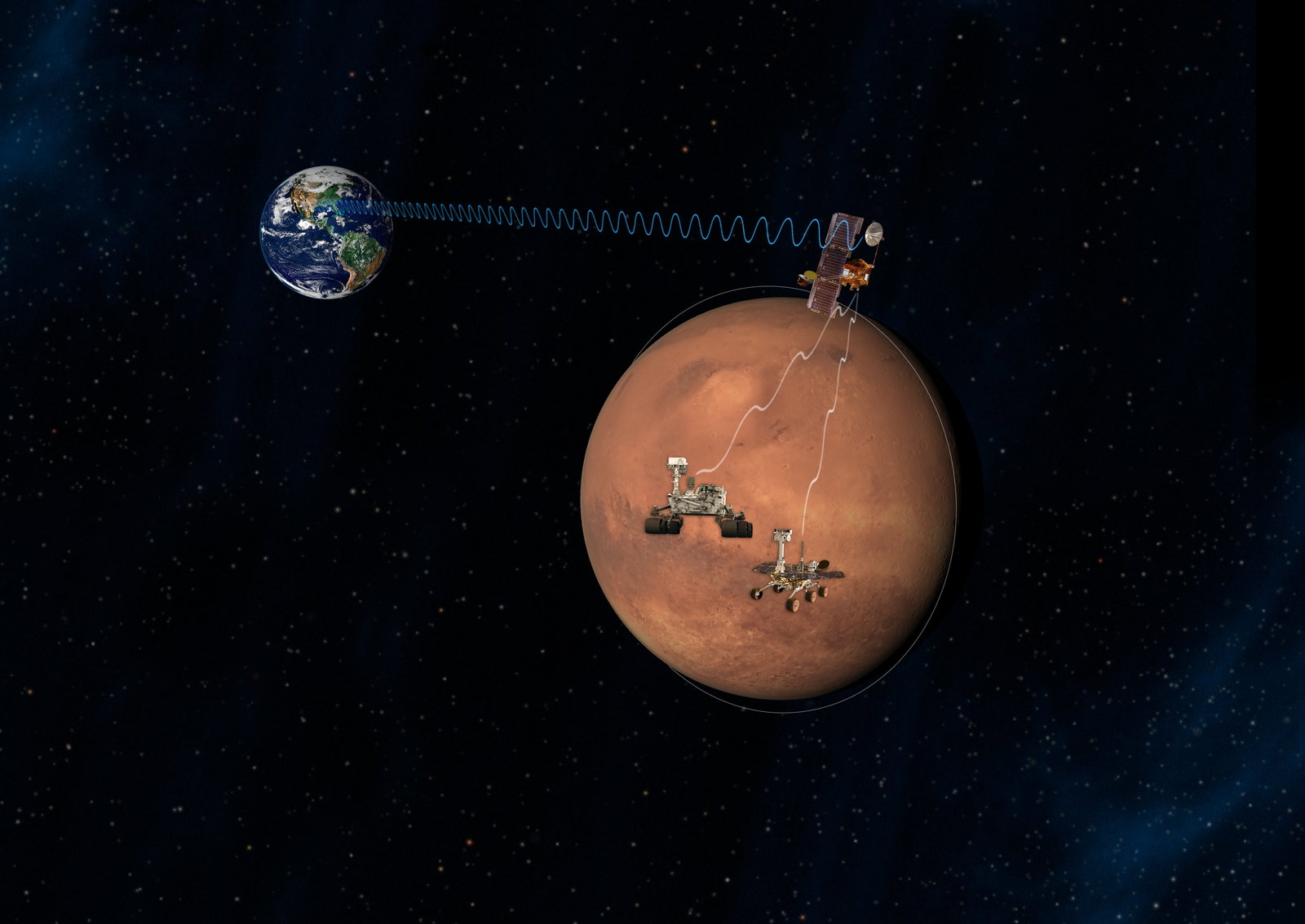 Illustration of Mars Odyssey serving as a communications relay for the twin NASA Mars Exploration Rovers.