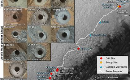read the article 'Curiosity's First 14 Rock or Soil Sampling Sites on Mars'