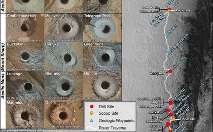 read the article 'Curiosity's Rock or Soil Sampling Sites on Mars, Through September 2016'