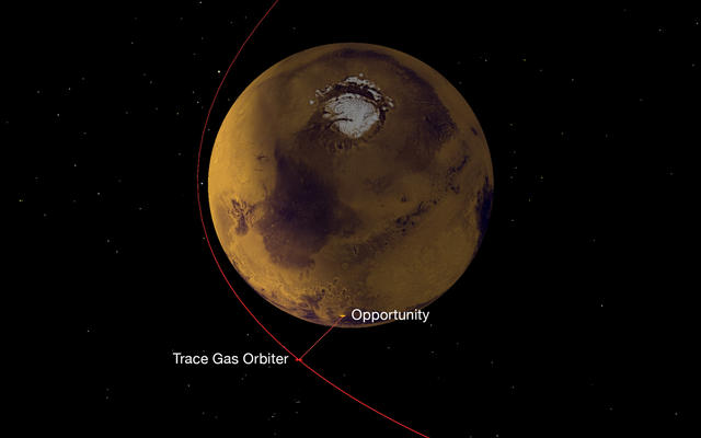 read the article 'NASA Radio on Europe's New Mars Orbiter Aces Relay Test'