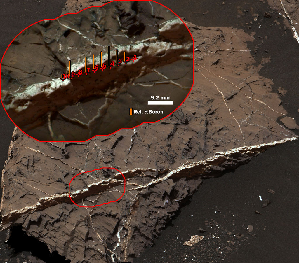 The highest concentration of boron measured on Mars, as of late 2016, is in this mineral vein examined with the ChemCam instrument on NASA's Curiosity rover on Aug, 25, 2016. Orange bars indicate boron content at points in the calcium sulfate vein. The context image is from Curiosity's Mastcam.