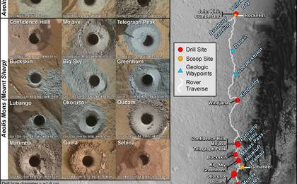 read the article 'Curiosity's Rock or Soil Sampling Sites on Mars, Through November 2016'