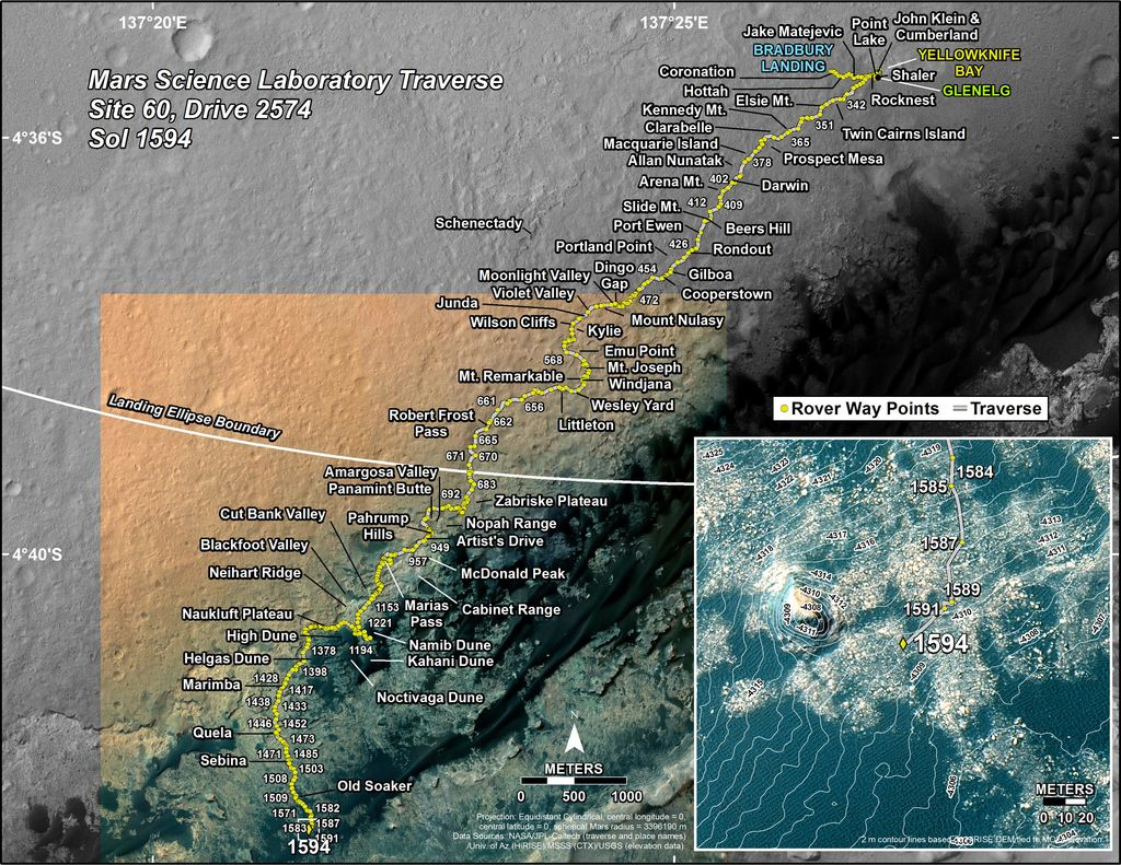 This map shows the route driven by NASA's Mars rover Curiosity through the 1594 Martian day, or sol, of the rover's mission on Mars (January 30, 2017).