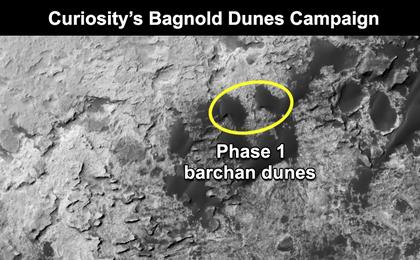 read the article 'Curiosity's Bagnold Dunes Campaign: Two Types of Dunes'