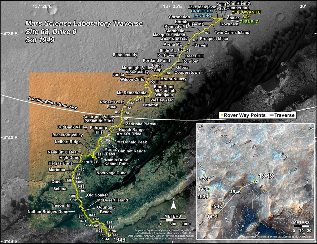 This map shows the route driven by NASA's Mars rover Curiosity through the 1949 Martian day, or sol, of the rover's mission on Mars (January 29, 2018).