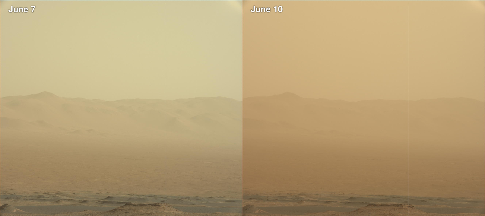 Curiosity's View of the June 2018 Dust Storm
