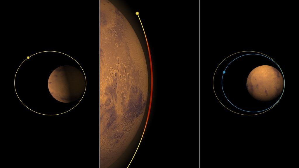 Read article: NASA's MAVEN Spacecraft Shrinking its Mars Orbit to Prepare for Mars 2020 Rover