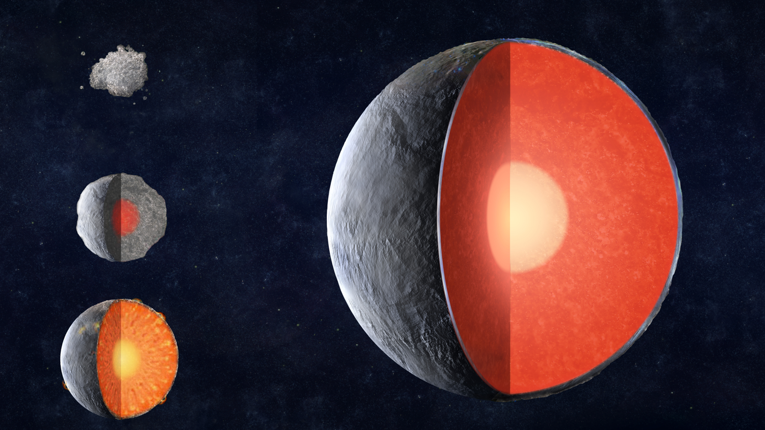 A rocky planet forms by gathering material, which separates into layers as it cools, ultimately forming a crust, mantle and core.