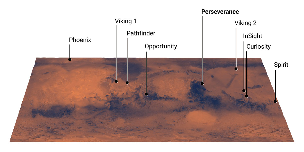 map of the Red Planet highlights the landing site for the Perseverance rover
