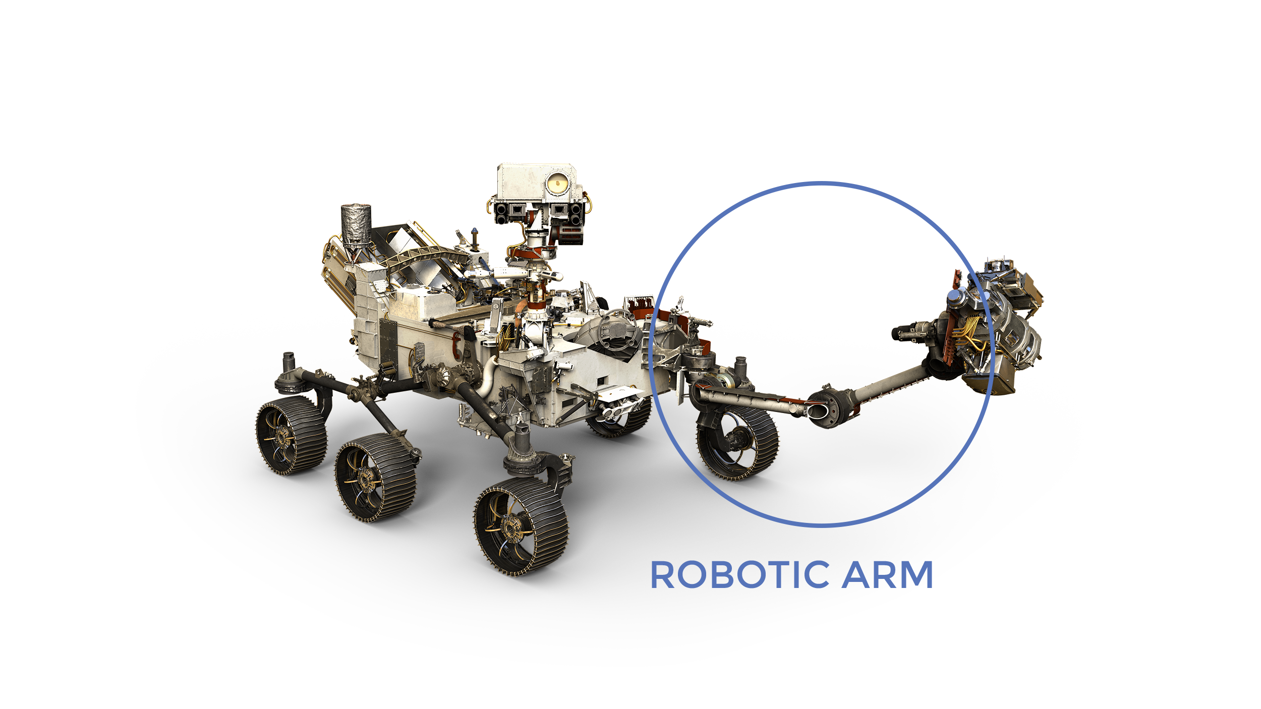 Mars 2020 Robotic Arm